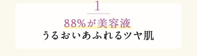 1 88%が美容液うるおいあふれるツヤ肌